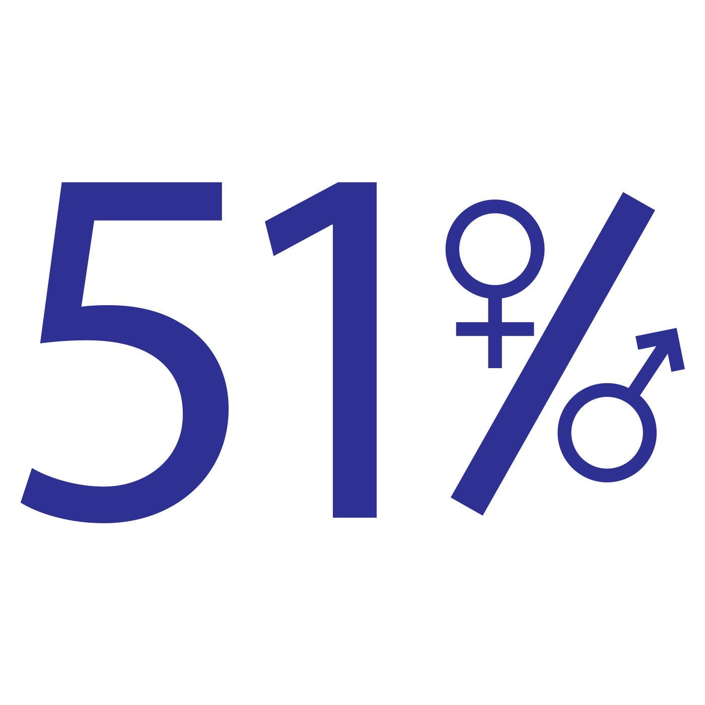 51 Percent Podcast