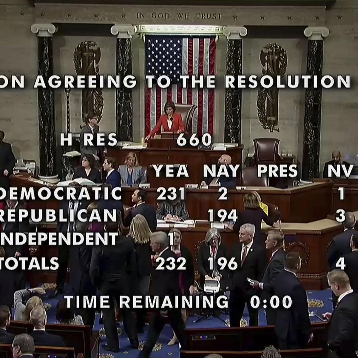Impeachment Proceeding